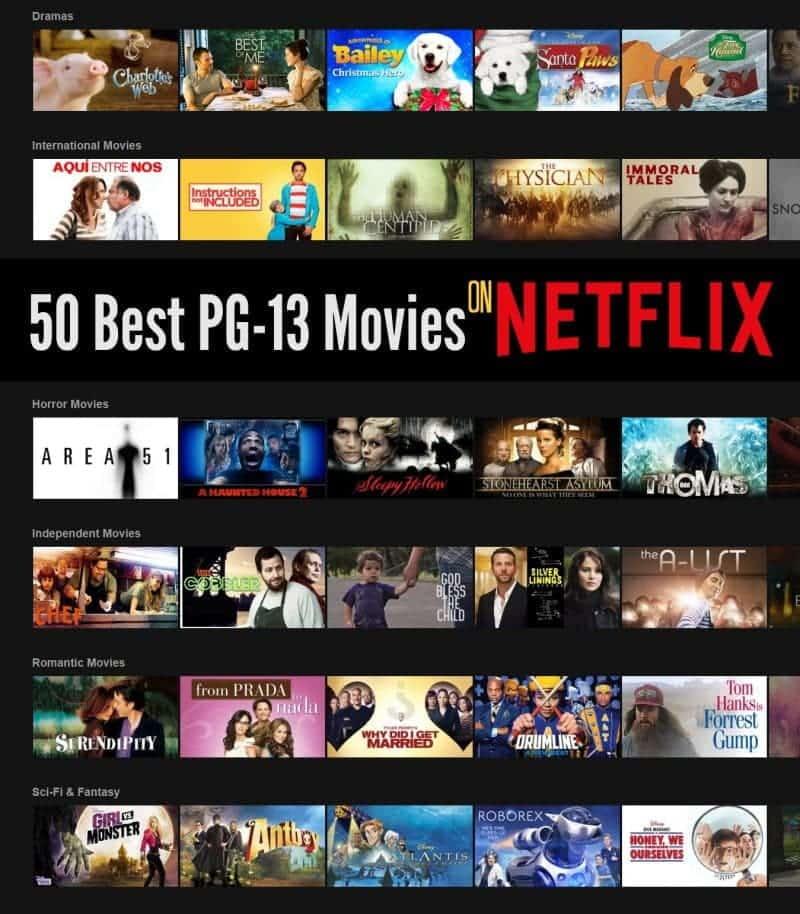 50 Best PG-13 Movies on Netflix